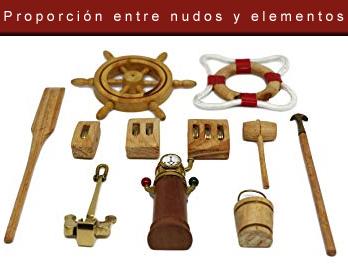 proporcion entre nudos y elementos nauticos